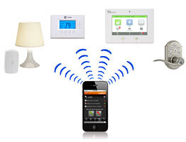 Home-Automation-Ecosystem.jpg